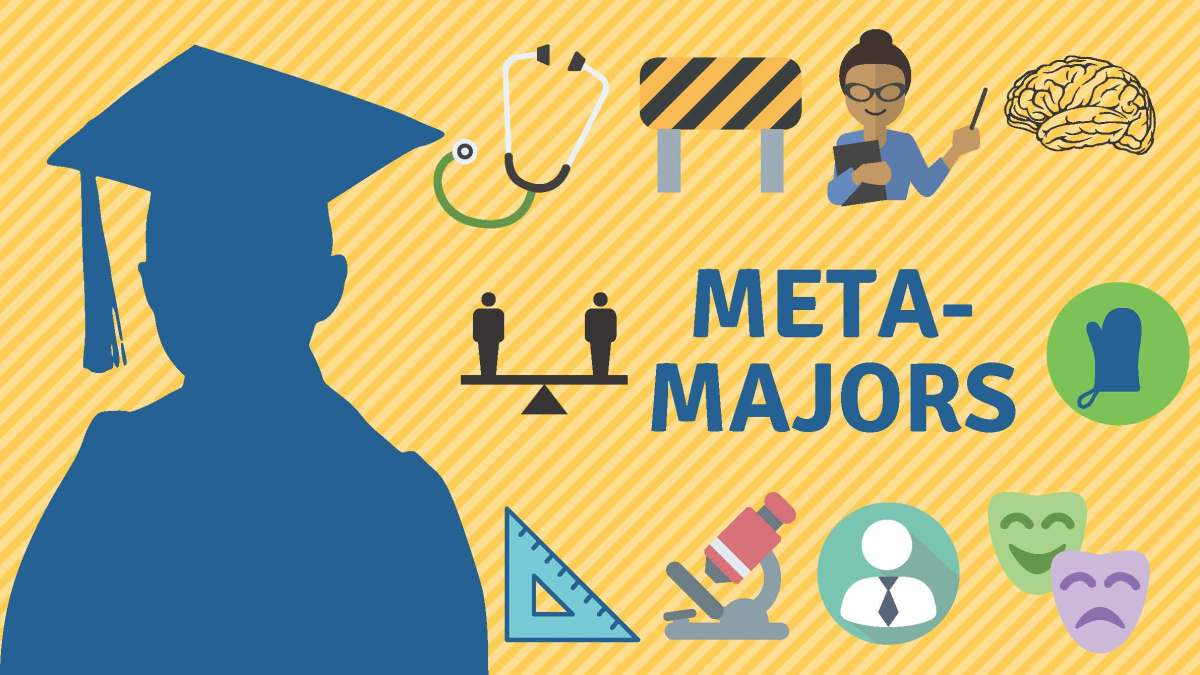 Meta-Majors Get Students on Track